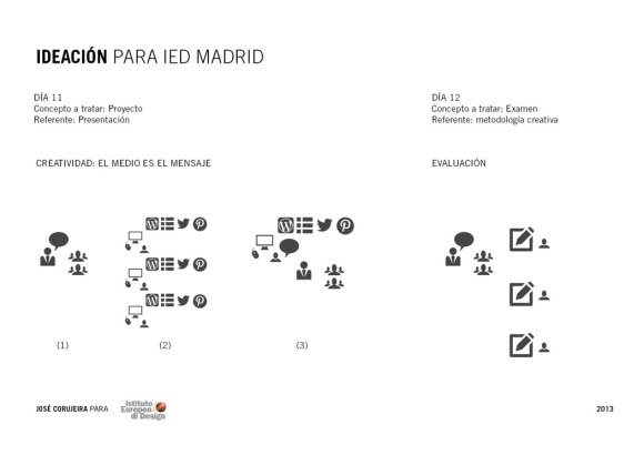 CORUJEIRA_IDEACION_IEDmadrid12