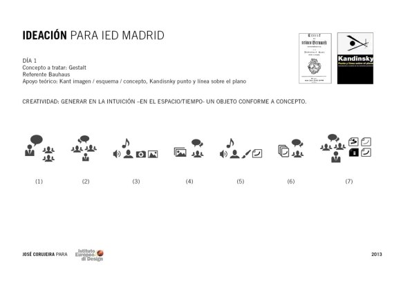 CORUJEIRA_IDEACION_IEDmadrid2