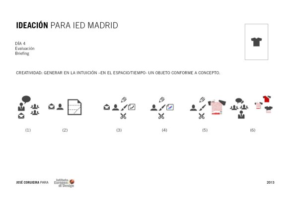 CORUJEIRA_IDEACION_IEDmadrid5