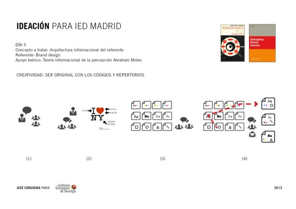 CORUJEIRA_IDEACION_IEDmadrid6