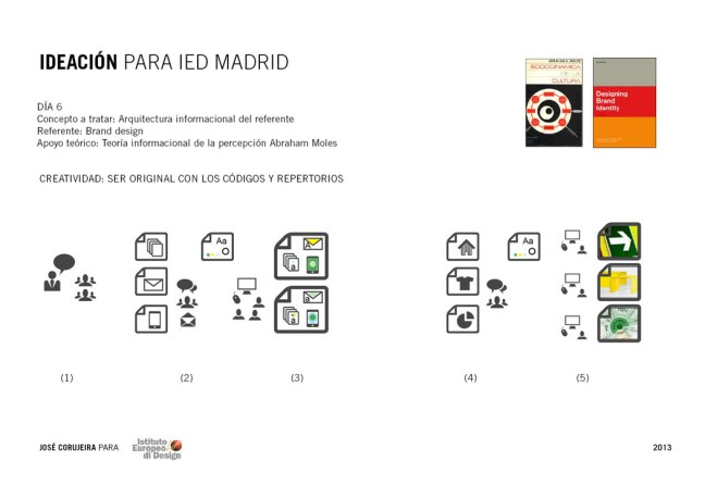 CORUJEIRA_IDEACION_IEDmadrid7