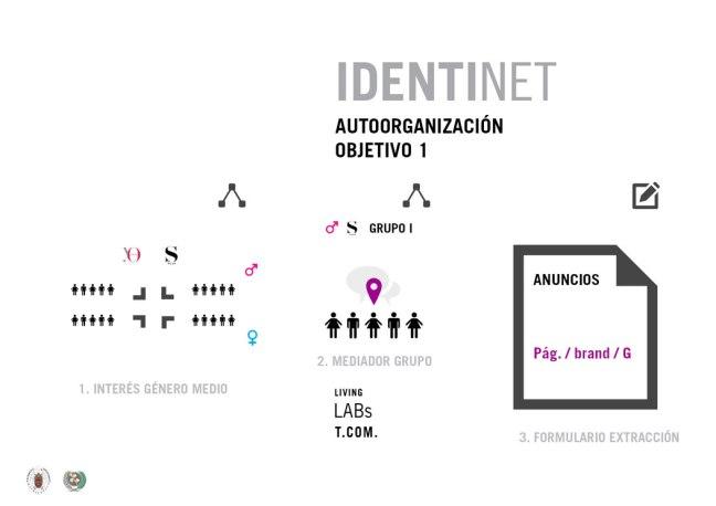 corujeira_identinet_UCM13