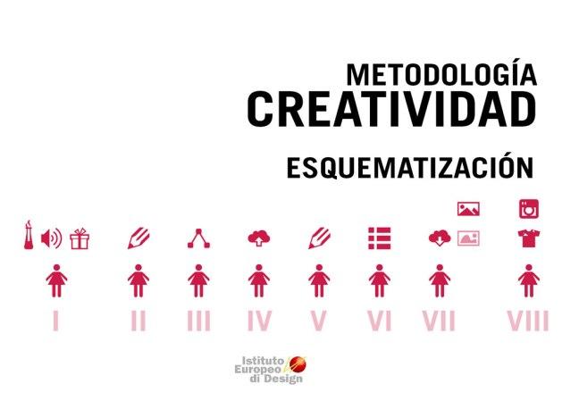 ideacion2013_CORUJEIRA28