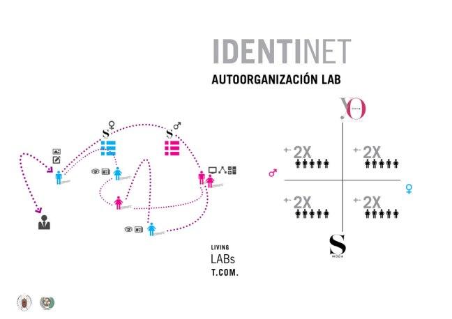 identinet11