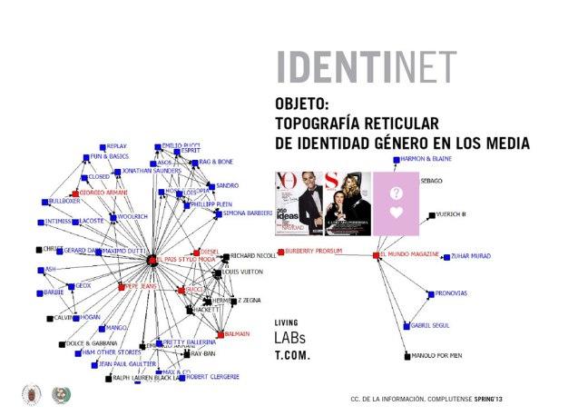 identinet5