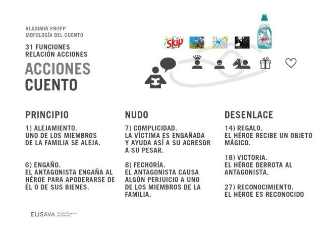 corujeira_elisava_publicidad_201320