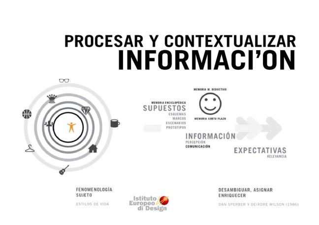 ideacion2013_CORUJEIRA53