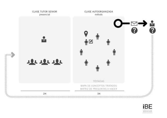 IED_modelo_clases_corujeira