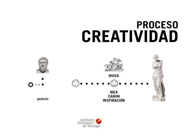 ideacion2013_CORUJEIRA3