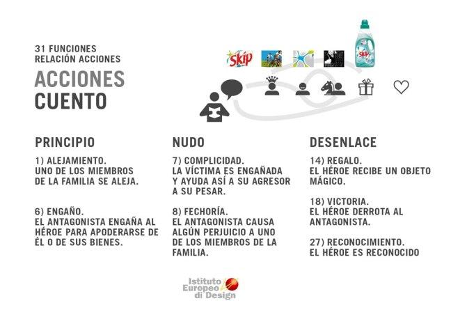 ideacion2013_CORUJEIRA4