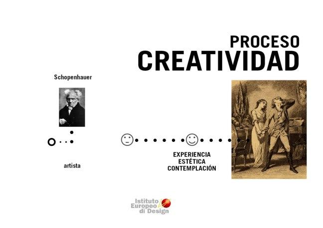 ideacion2013_CORUJEIRA5