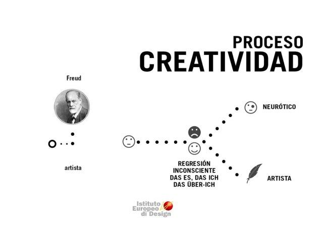 ideacion2013_CORUJEIRA6